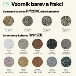 Říční kamínky pro kamenný koberec oblý 4-8 mm KK3003 Den Braven
